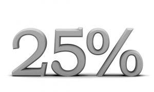 A lakásárak több, mint 25%-os csökkentek az elmúlt időszakban! Itt az idő a lakáshitelnek!